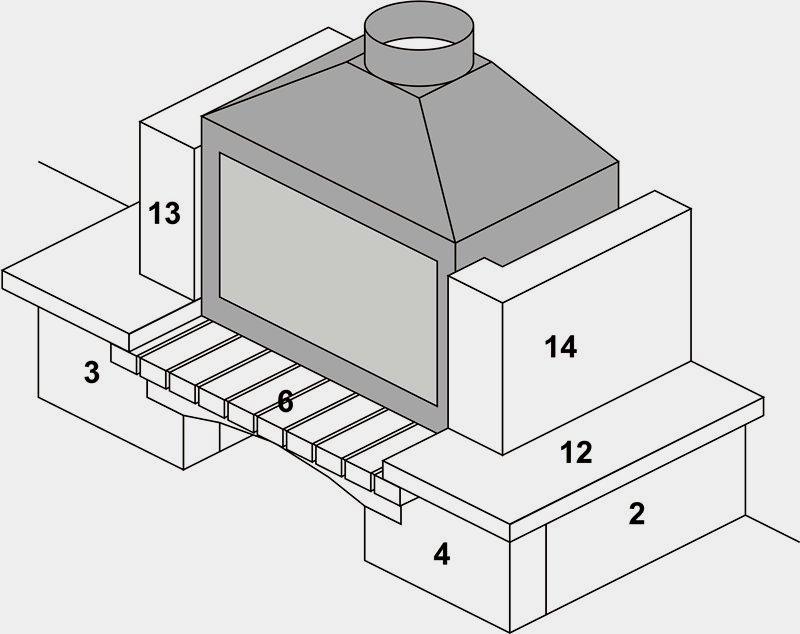 Самостоятельная установка камина
