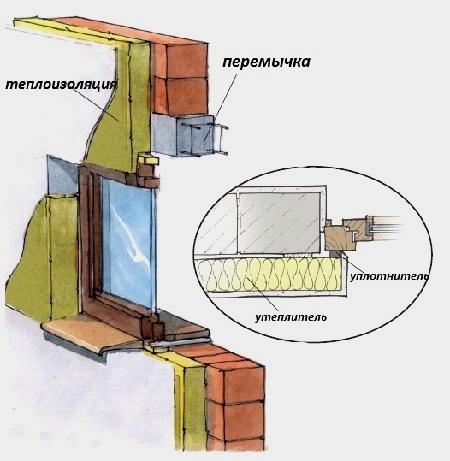монтаж окна в трехслойной стене